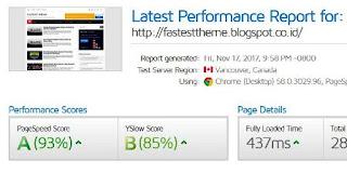 Fastest Theme - Template SEO, Cepat, Ringan, Lengkap, Mudah Terindeks Google