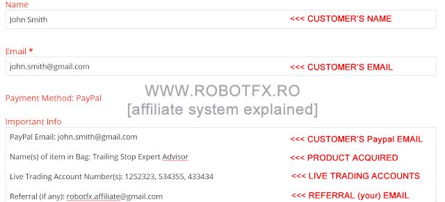 RobotFX affiliate system