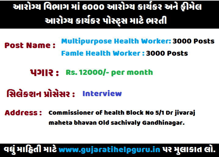 Health Department Recruitment for 6000 Public Multipurpose Health Worker and Femle Health Worker Posts 2020