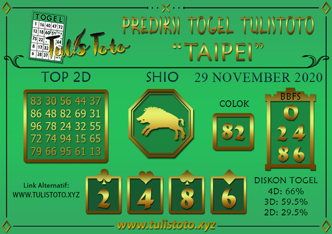Prediksi Togel TAIPEI TULISTOTO 29 NOVEMBER 2020