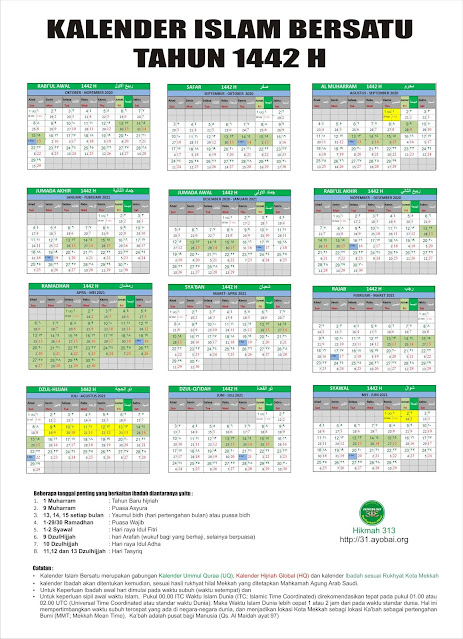 Kalender Islam Dunia Bersatu Tahun 1442 H