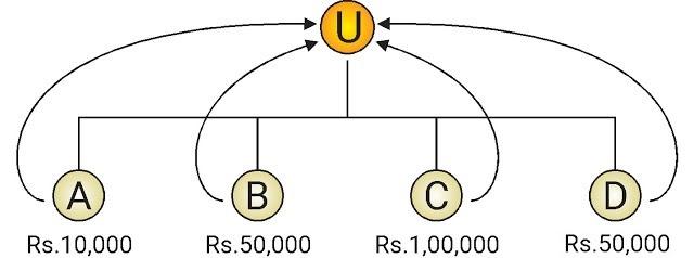 Jagruti Red & Green Concept Business Plan (हिंदी)