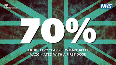 120821 70% of UK young people have been vaccinated text over a UK flag