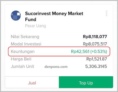 Cara Menghitung Keuntungan Reksadana Pasar Uang