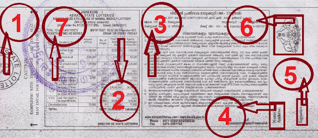 Understanding the ticket of  NIRMAL Lottery back view