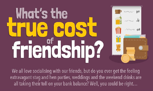 What is the true cost of Frienship? #infographic