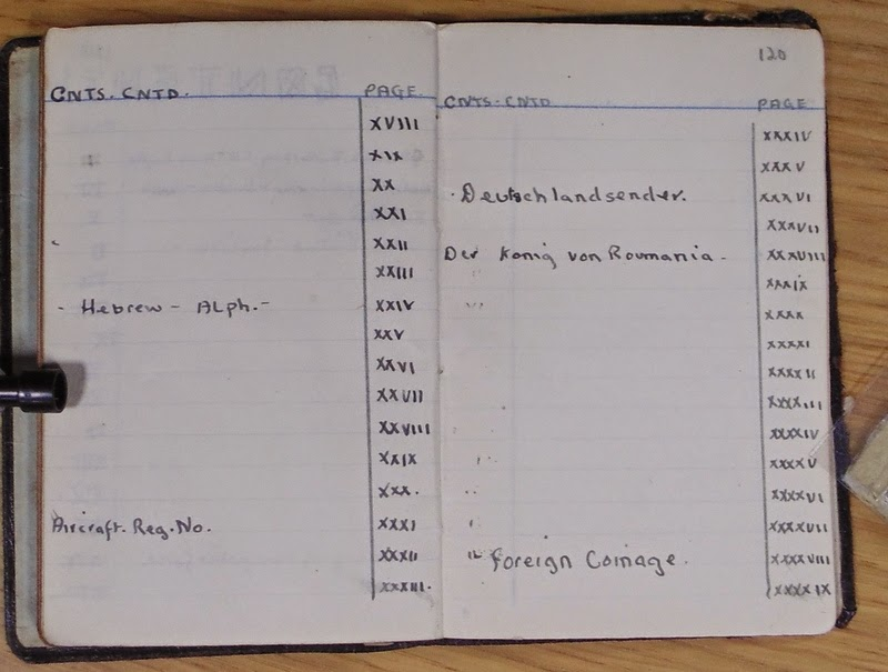 The contents list of the small black notebook. (National Archives KV 2/27)