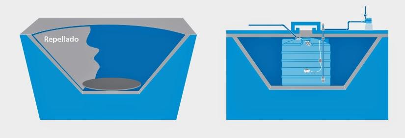 instalación de cisterna imagen 2