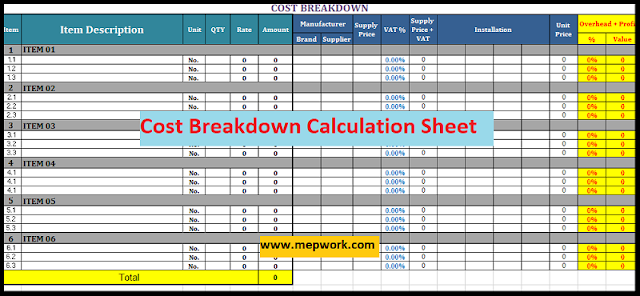 Cost Breakdown Excel Sheet for Construction Projects (xls)
