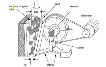 S Solar Mini Panel Mini Solar Animals Wiring Diagram ~ Odicis