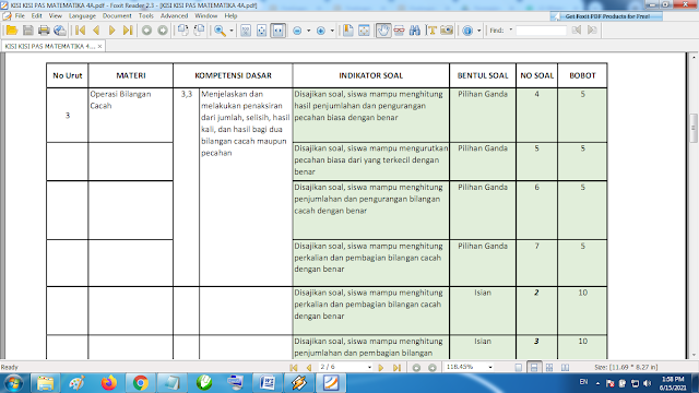 Download Perangkat Lengkap Kisi Kisi PAS Matematika 4A Kelas 4 Semester 1 SD MI Kurikulum 2013 Revisi Terbaru