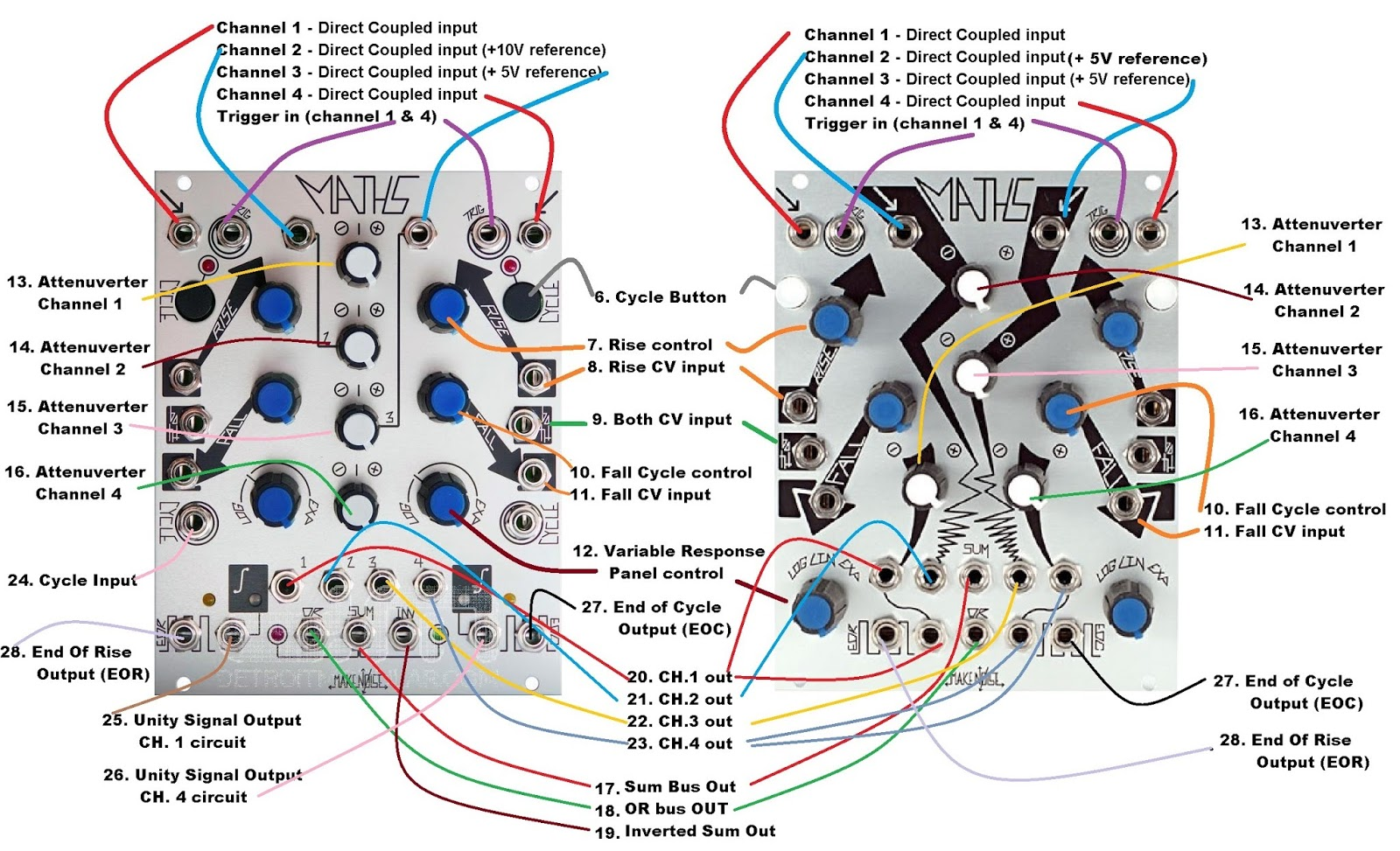 JonDent - Exploring Electronic Music: Make Noise Maths Revisited