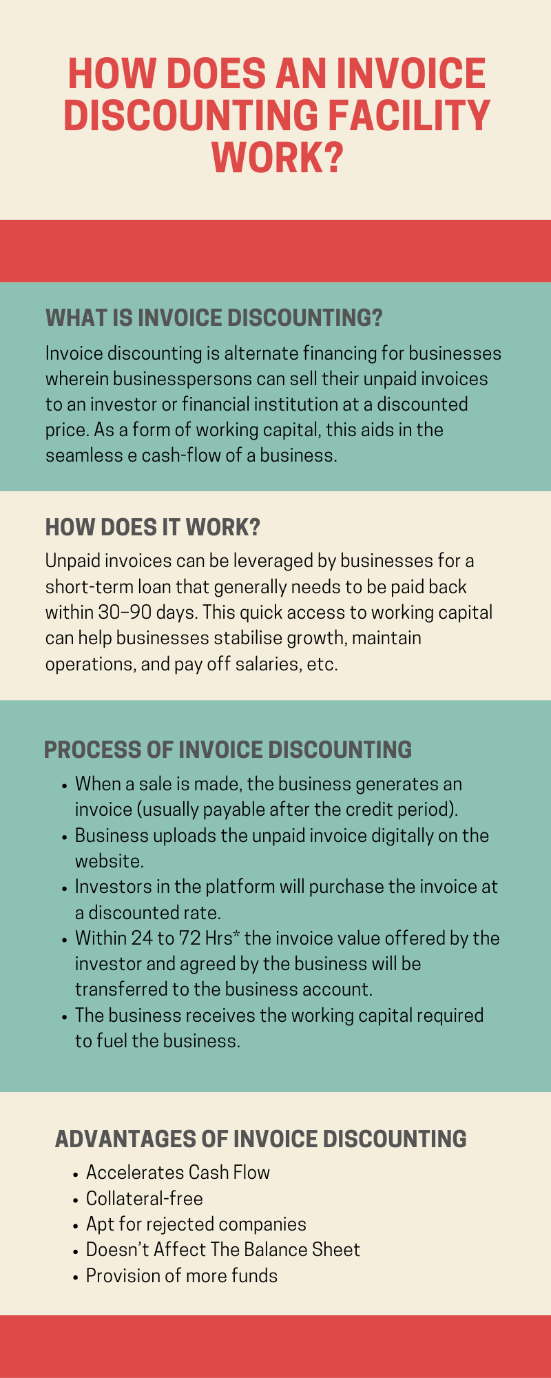How Does An Invoice Discounting Facility Work #infographic