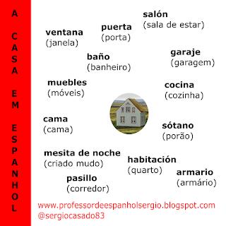 A casa em espanhol
