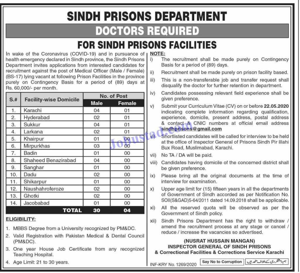 Jobs in Prison Department Govt of Sindh Latest advertisement 2020