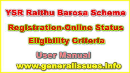 YSR Rythu Bharosa Scheme - GUIDELINES