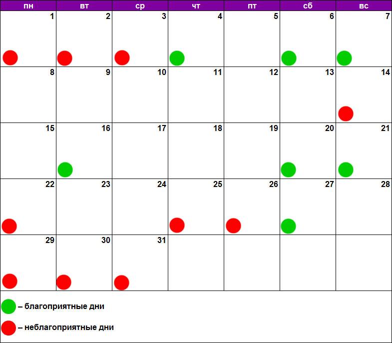 Лунный календарь похудения и диет октябрь 2018