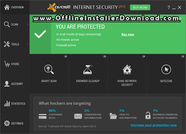 Latest features of Avast Internet security