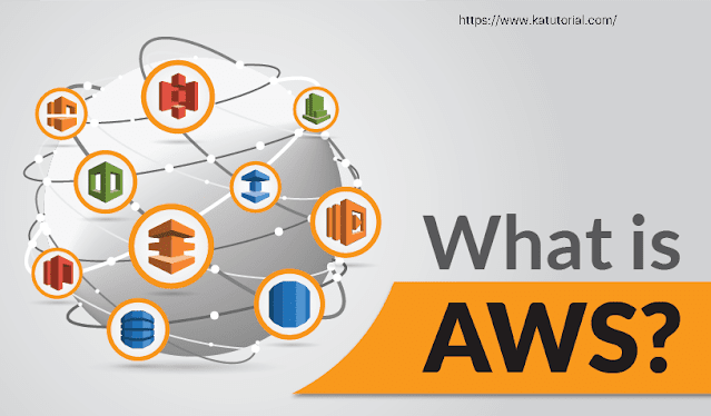 What is AWS and What can you do with it