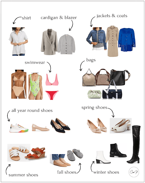 an example of capsule wardrobe part 2