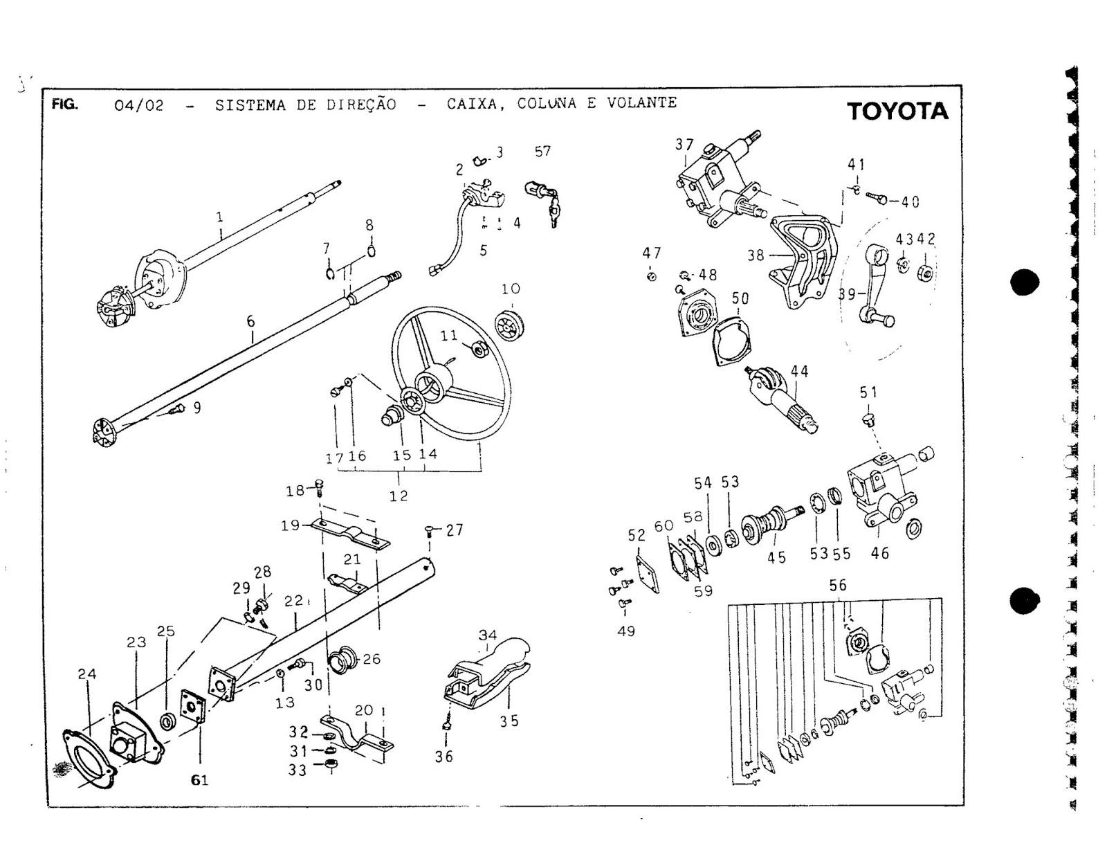 Manuais Do Proprietario Catalogo De Pecas Toyota