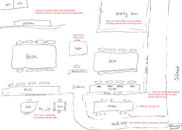 coworking space layout