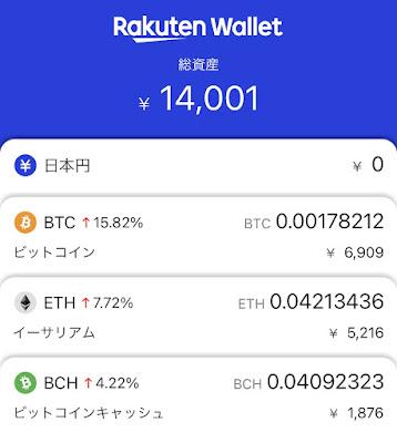楽天ウォレット,仮想通貨,ビットコイン