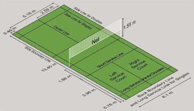 badminton court infrastructure Facilities