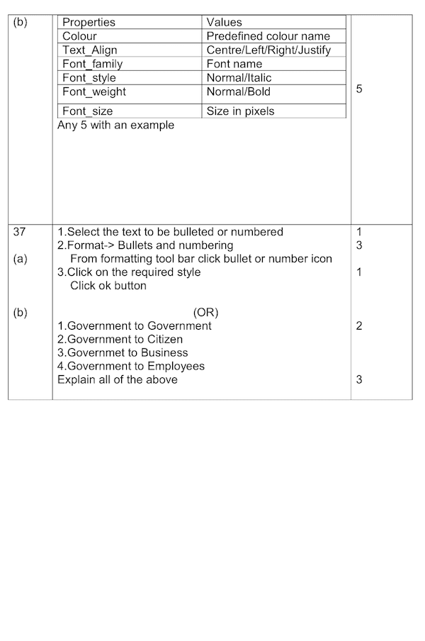 11th Computer Applications - Public Exam 2020 - Answer Key for Original Question Paper - English Medium.
