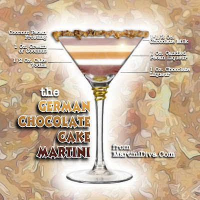 German Chocolate Cake Martini Recipe with Ingredients and Instructions