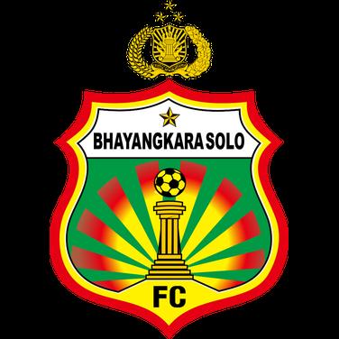 Daftar Lengkap Skuad Nomor Punggung Baju Kewarganegaraan Nama Pemain Klub Bhayangkara Solo Terbaru