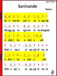 Not Angka Lagu Sarinande - Lagu Daerah Maluku