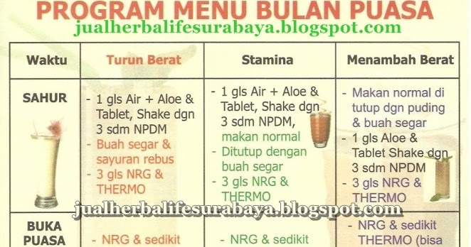 Program Puasa Herbalife