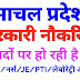 IIT Mandi (HP) Recruitment for the various posts
