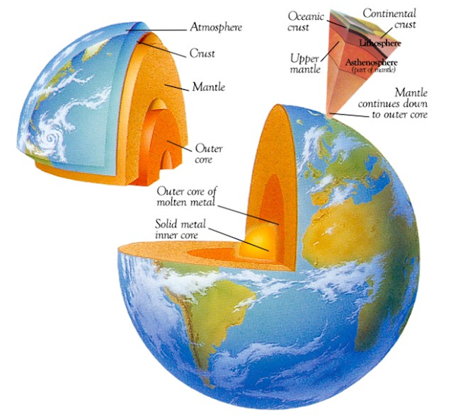 Geography of Earth