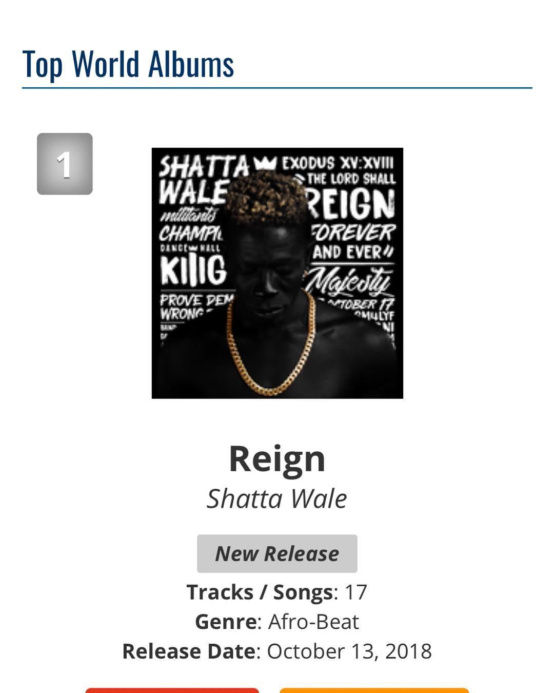 Shatta Wale's Reign Album Tops iTunes Top 100 World Albums