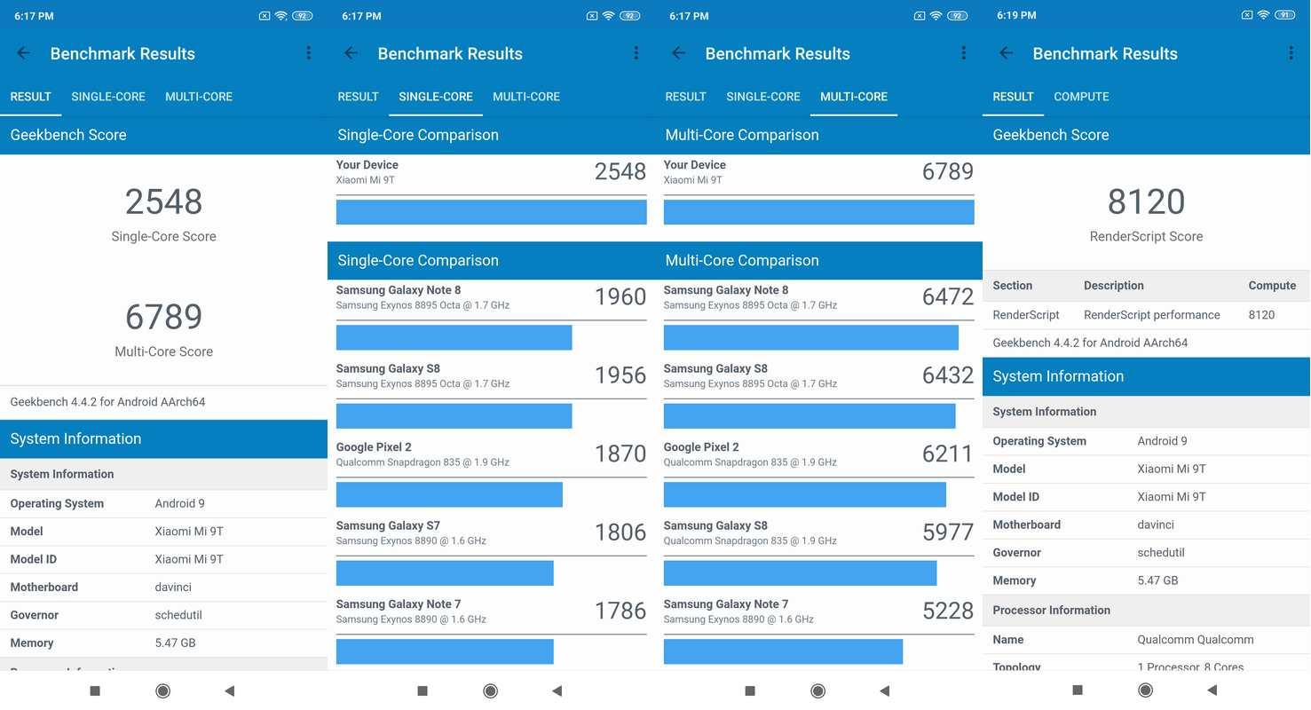 Benchmark Geekbench 4 Xiaomi Mi 9T