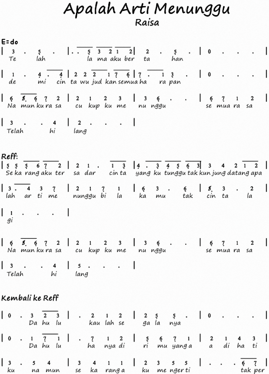 Not Angka Pianika Lagu Apalah Arti Menunggu - Raisa