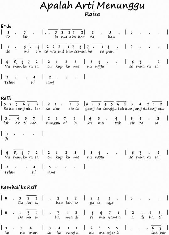 Not Angka Lagu Apalah Arti Menunggu Raisa Pianika Recorder Keyboard Suling