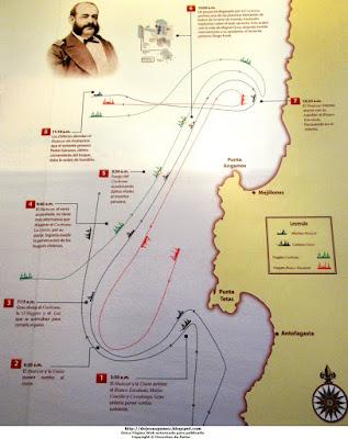 Dibujo: Ruta croquis del Combate de Angamos a detalle. Foto de Jesus Gómez