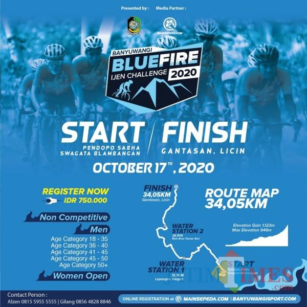 Bluefire Ijen Challange 2020 Banyuwangi, Balap Sepeda Di Tengah Pandemi Covid-19 Dengan Protokol Kesehatan Yang Ketat