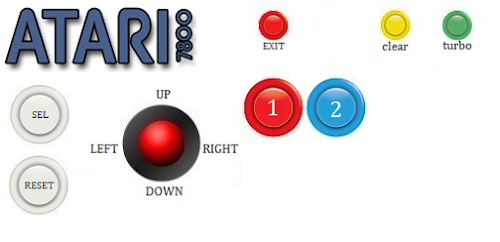 Atari 7800  control panel diagram