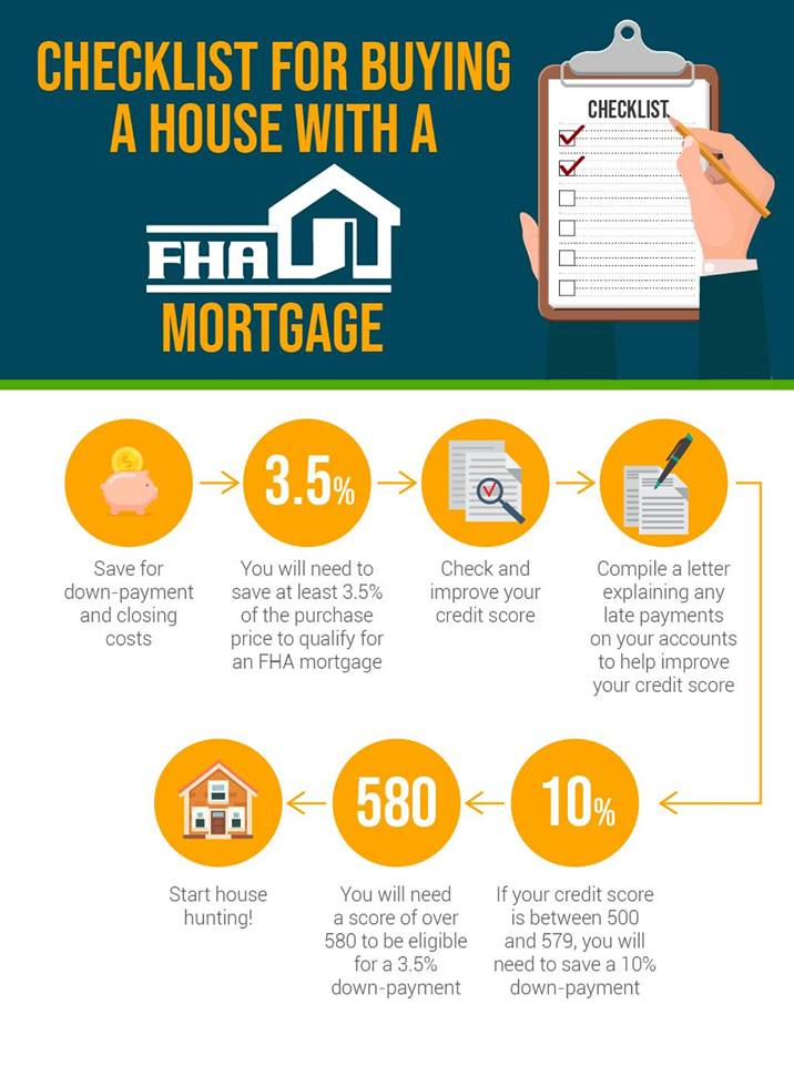 Kentucky FHA Mortgage Guidelines for Down Payment, Credit Scores