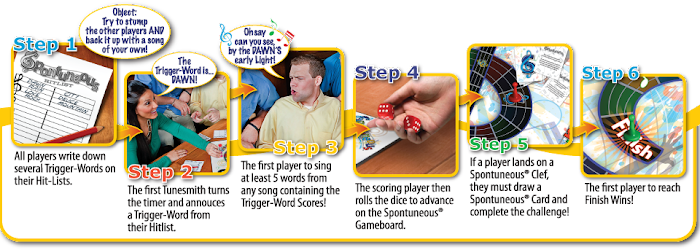 How to play Spontuneous The Song Game
