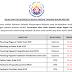 Jawatan Kosong di Majlis Daerah Tanjong Malim (MDTM) - Kelayakan SPM/Diploma