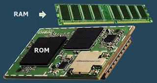 Memori Internal RAM, ROM