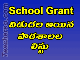 Rc.No.1418 - School Annual Grants 6153 Schools List