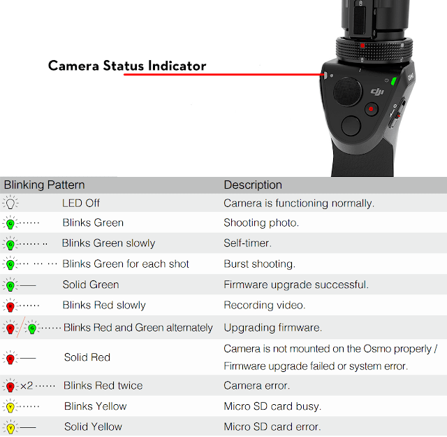 DJI OSMO Mobile LED Light Camera Status Indicator