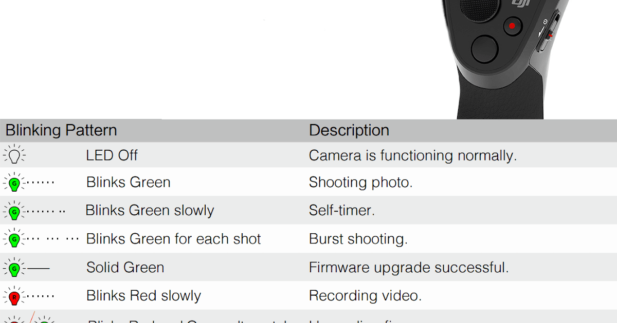 DJI OSMO Mobile LED Light Status & Indicator  What do they mean?