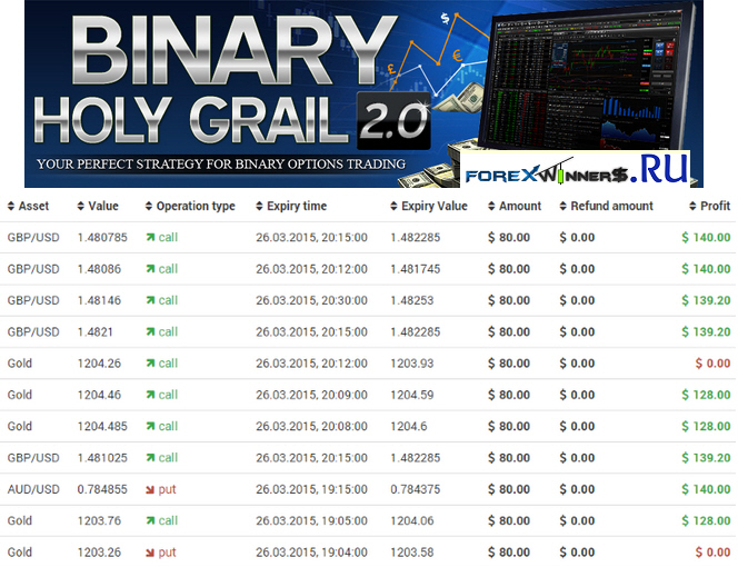 Betfair binary options